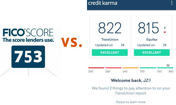 fico score vs credit karma score